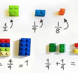 Uma maneira muito criativa de se ensinar matemática