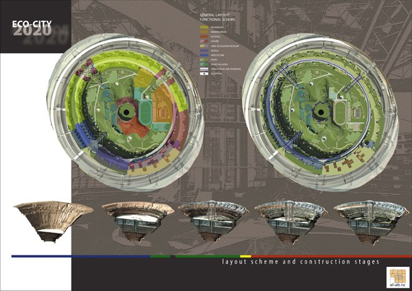 Eco-city 4