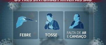 Você sabe identificar quais são os principais sintomas do Coronavírus?